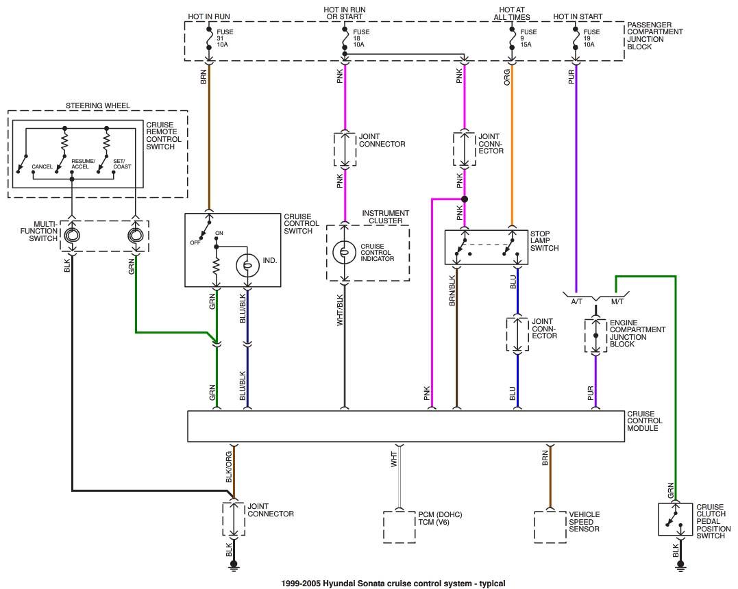 Hyundai Wiring 2