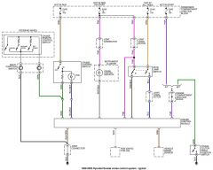 Hyundai Wiring 2