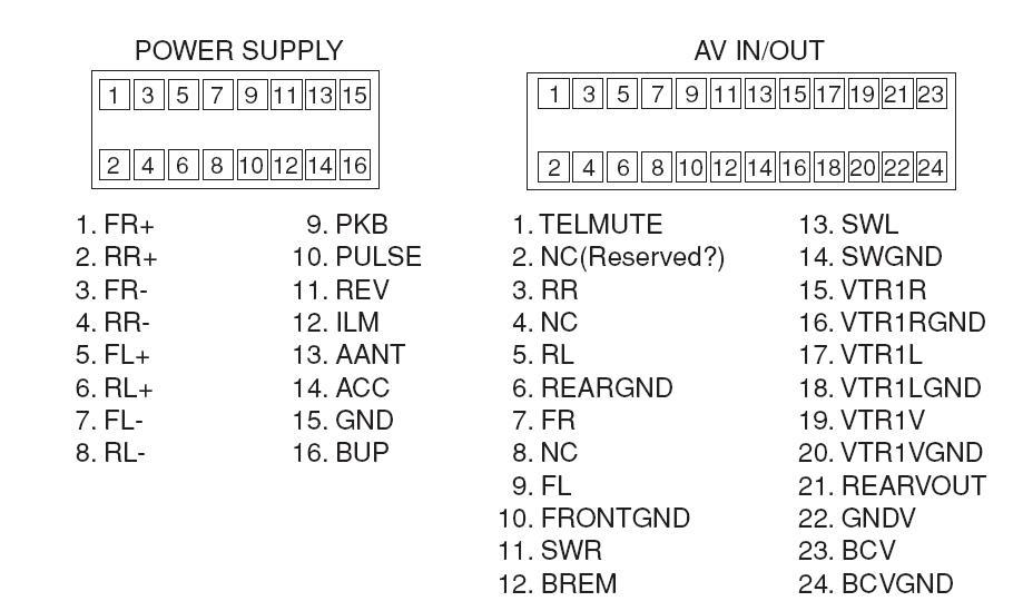 d3 rca pinout diagram  general  avic411